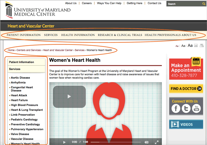 Figure 9: University of Maryland Medical Center Women's Heart Health Program landing page navigations
