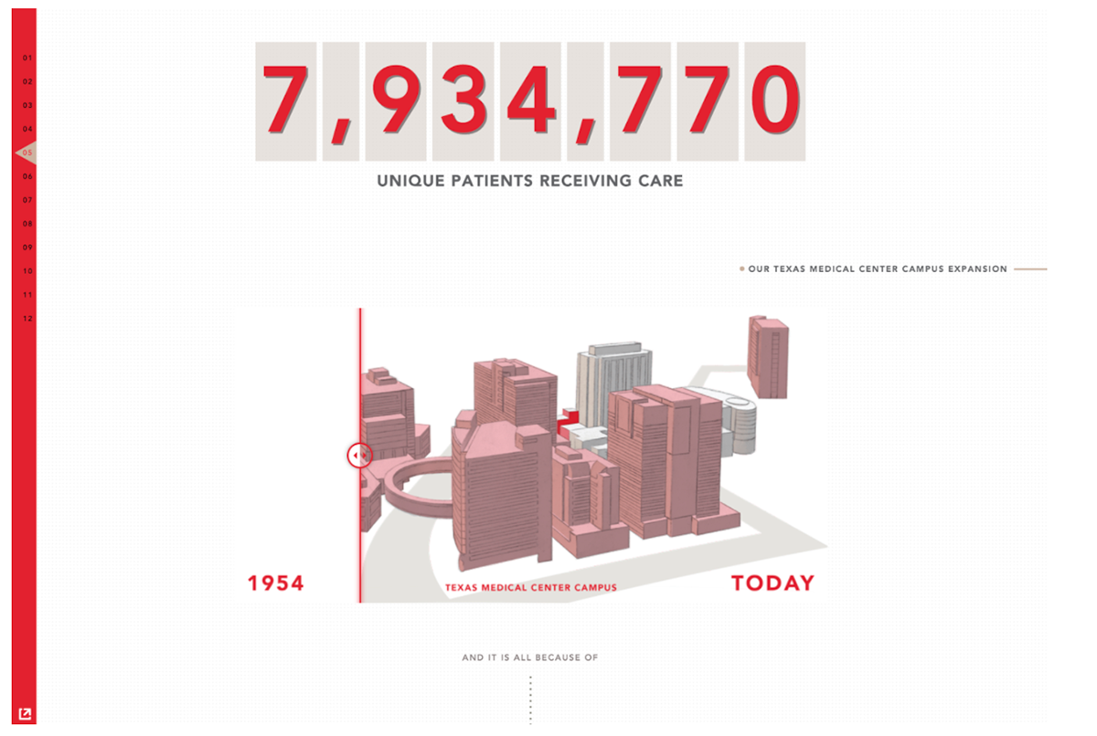 Interactive Infographic showing the progress of growth at Texas Children's hospital.