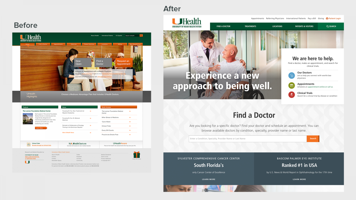 University of Miami Health System | Palantir net | Chicago